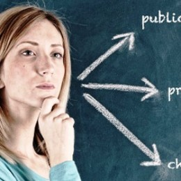 A teacher contemplating her teaching options at a public, private or charter school.